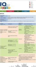 Tabulka_1-Priklad-vyplnene-matice-znalosti-a-dovednosti-pro-profesi-podlahar.png.jpg